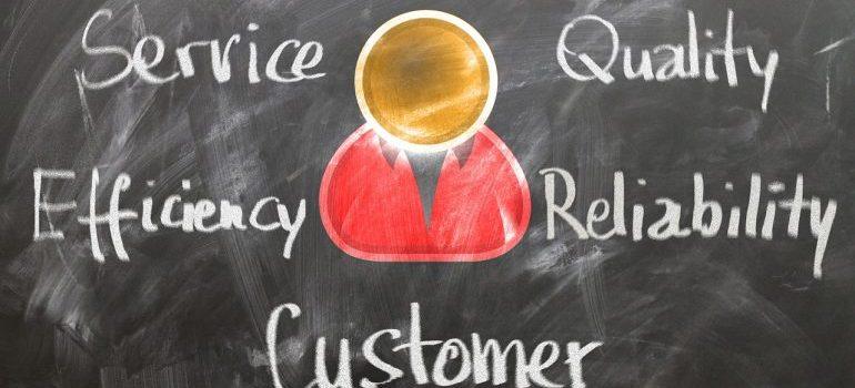 Service, Efficancy, Customer, Reliability, Quality on the blackboard